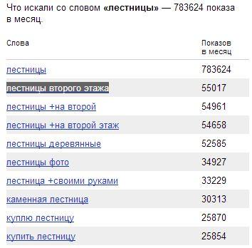 Заказ билетов на сайте укрзалізниця