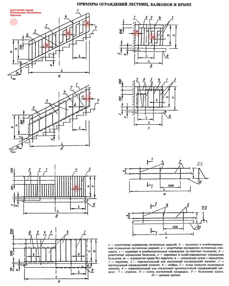 """Гост 25772-83 """"ограждения лестниц, балконов и крыш стальные.."""
