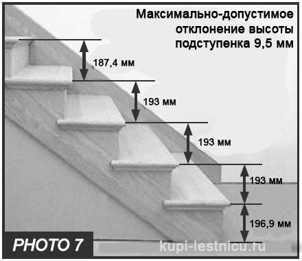 Лестницы деревянные в Украине - сравнить цены и купить у
